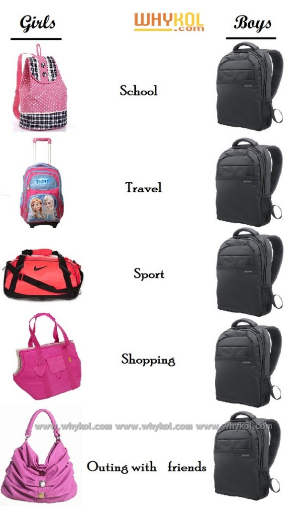 Bags Girls and Boys