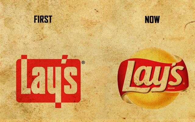 15+ Company Logos Then and Now - WhyKol